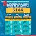 4 de julio: este sábado se confirman 10 nuevos casos de COVID-19 en Cauquenes y 1 en Pelluhue