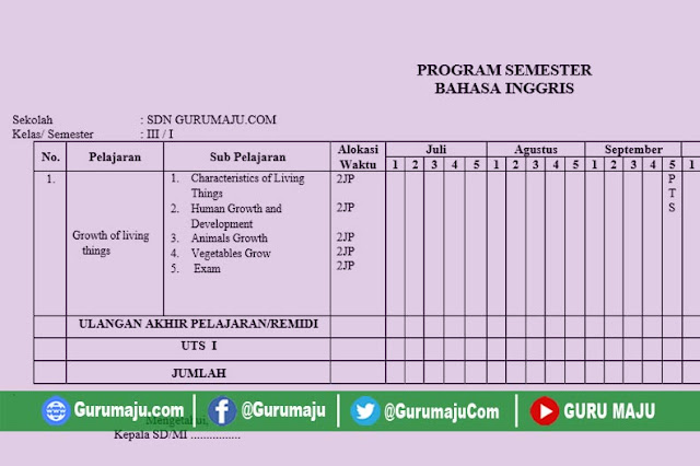 PROMES Bahasa Inggris Kelas 3 K13 Edisi 2019 Semester 1