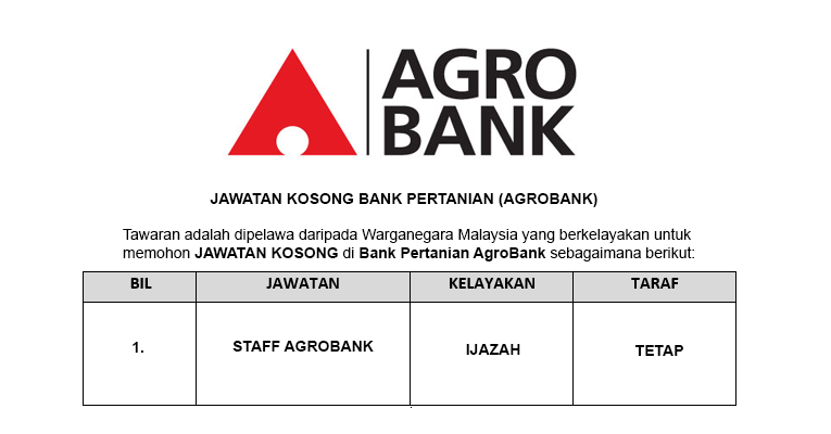 Jawatan Kosong di Bank Pertanian AgroBank