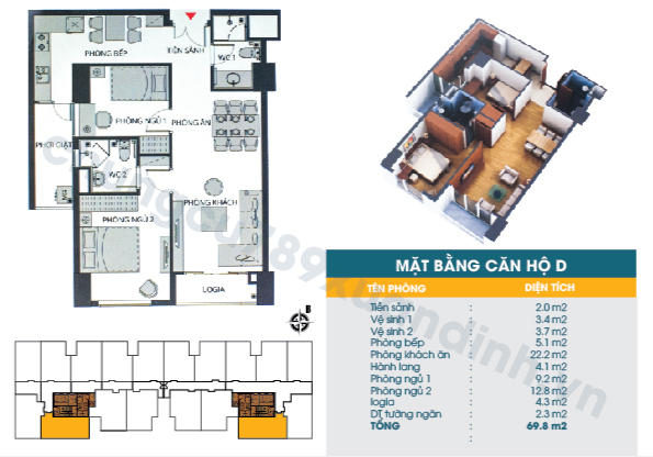 Diện tích căn hộ loại D : 69,80m2