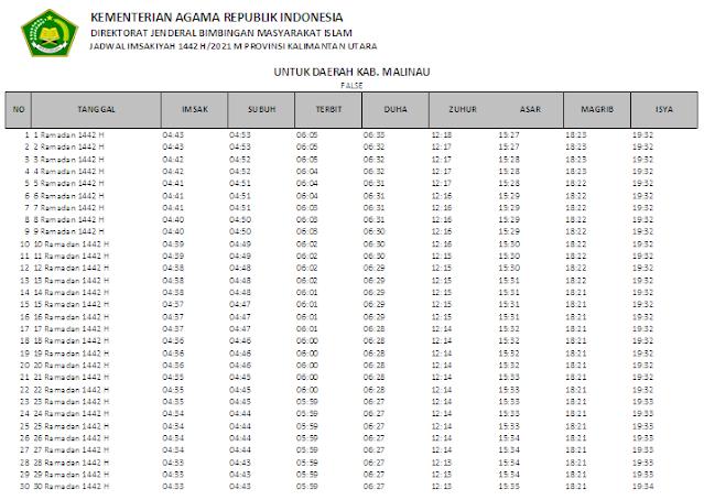 Jadwal Imsakiyah Ramadhan 1442 H Kabupaten Malinau, Provinsi Kalimantan Utara