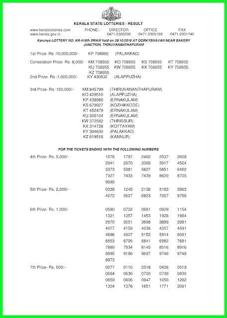 Kerala Lottery Result 19-10-2019 Karunya Lottery Results KR-418 keralalotteeryresult.net