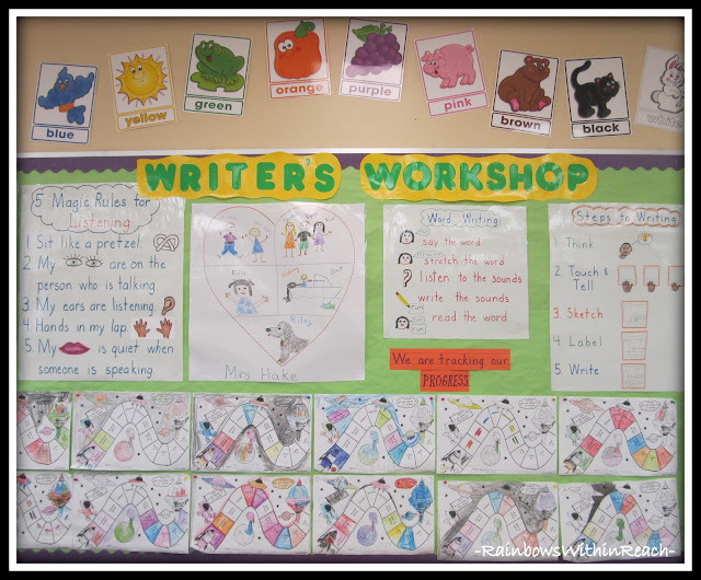 photo of: Writer's Workshop Procedures Focus Wall in Kindergarten