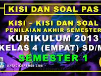 Penilaian Akhir Semester (PAS) Kelas 4 Semester 1 Tahun Pelajaran 2020 - 2021