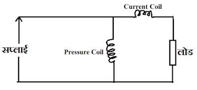 AC Power Measurement