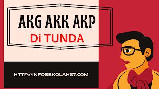 Resmi Penundaan Ujian AKG AKK dan AKP Madrasah Tahun 2020
