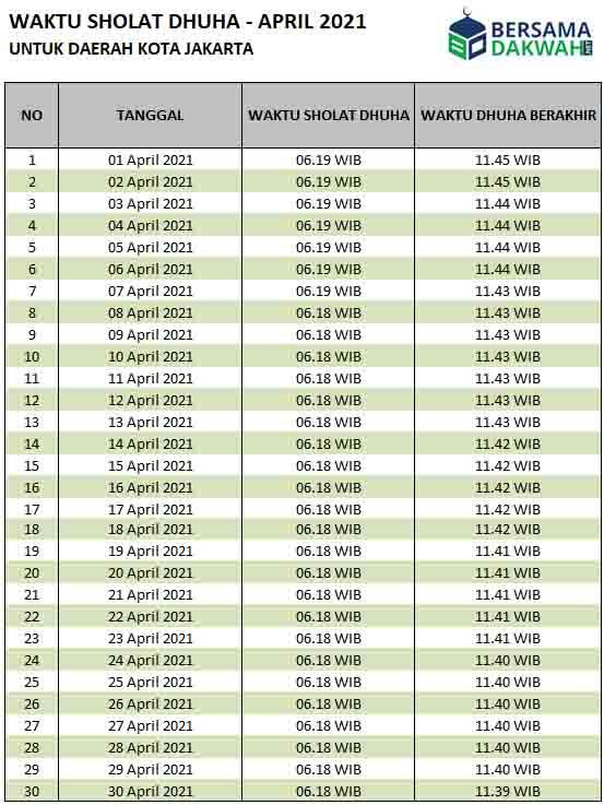 waktu sholat dhuha jakarta april 2021