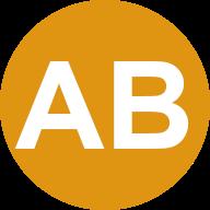 abiabiz.com