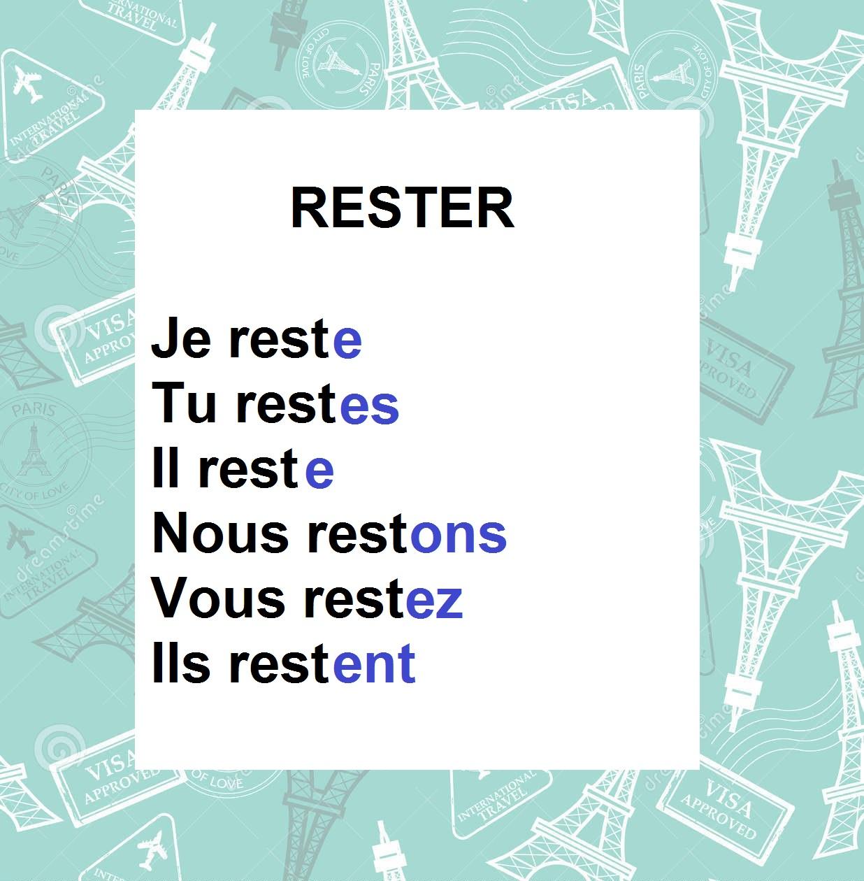 Professeur Aline La Conjugaison Des Verbes Au Present 1er Groupe Les Verbes En Er