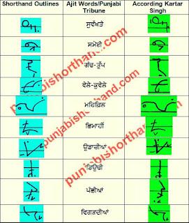 18-may-2021-ajit-tribune-shorthand-outlines
