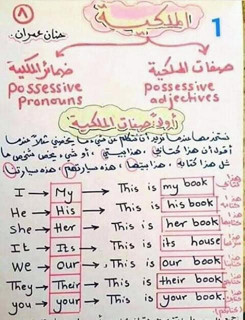ملخص رائع في مادة اللغة الانجليزية مترجم للعربية + ملخص 2 فيه كيفية الاجابة على نصوص الانجليزية