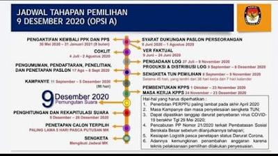 Jadwal Tahapan Pemilihan Umum 9 Desember 2020 (Opsi A) Terbaru