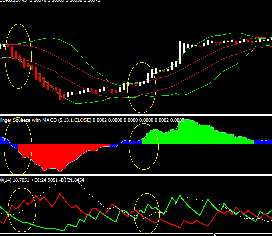 Is it a bad idea to martingale on binary options