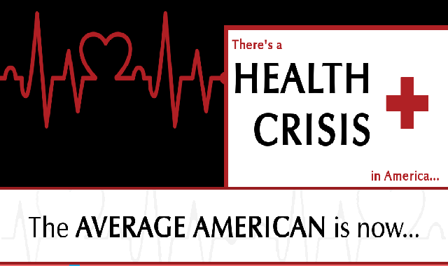 There's a health crisis in America #infographic