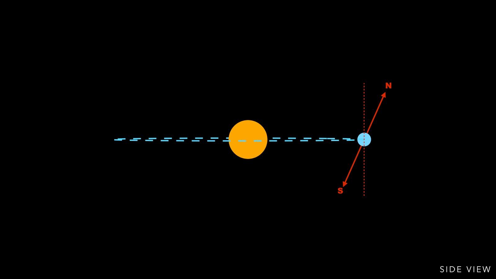 Earth's orbit around the Sun wallpaper