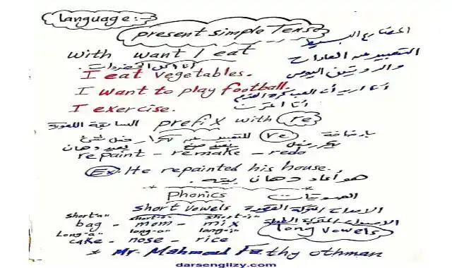 كلمات وجرامر الوحدة الاولى من منهج اللغة الانجليزية كونكت 4 الصف الرابع الابتدائى الترم الاول 2022