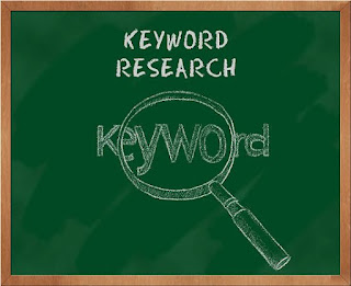 cara research keyword