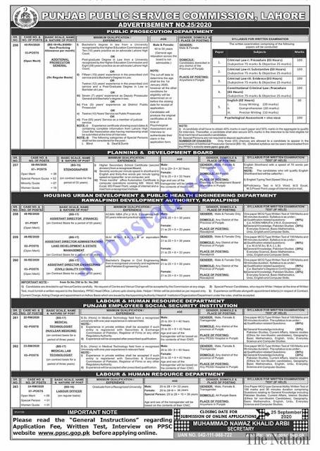 punjab-public-service-commission-ppsc-latest-jobs-2020-ad-no-25-2020
