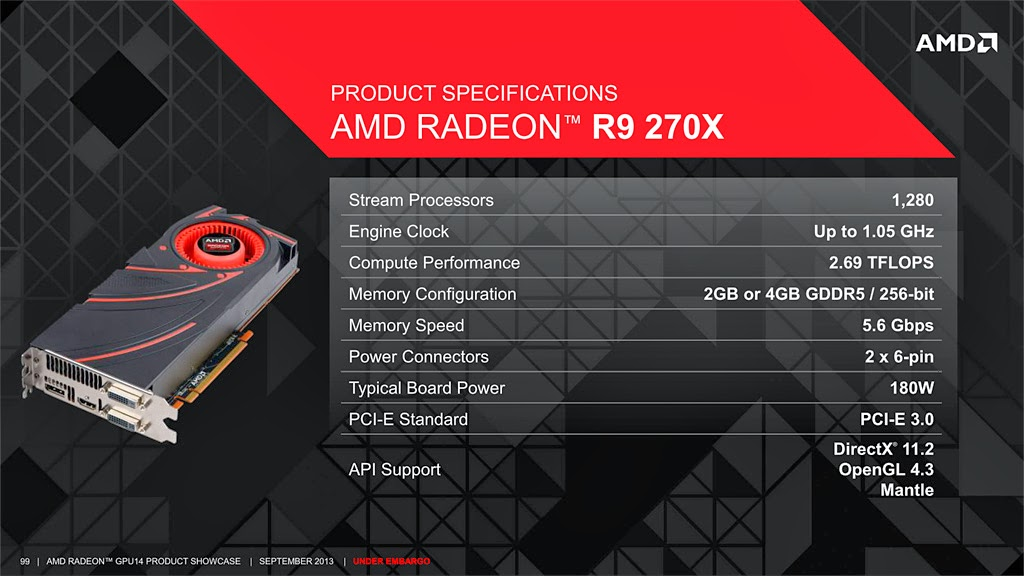 Radeon amd r280x - Checkpoint ppc login