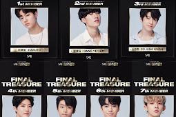YG Treasure Box - Final Treasure Special Live
