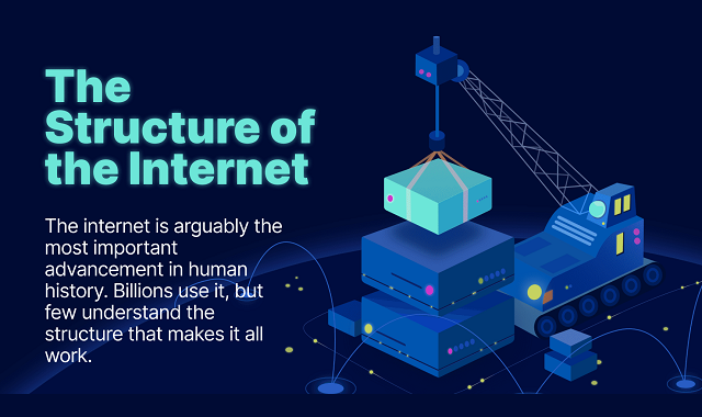 The shape of the internet