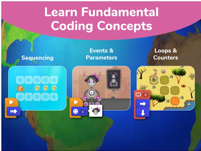 7 Great iPad Apps To Introduce Kids to Coding and Programming (2021)