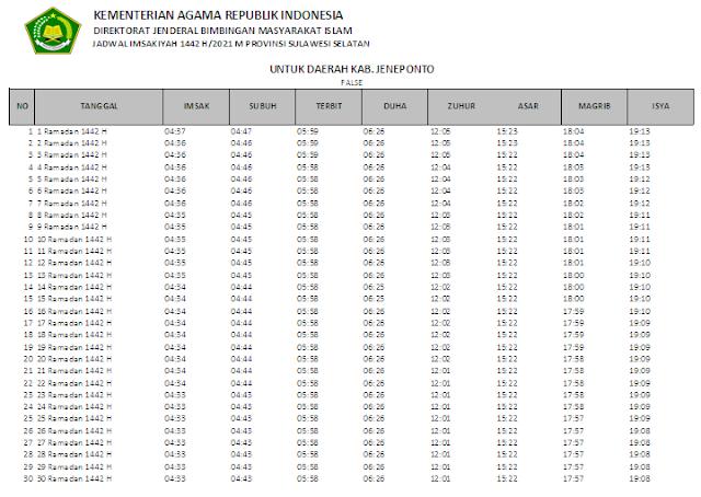 Jadwal Imsakiyah Ramadhan 1442 H Kabupaten Jeneponto, Provinsi Sulawesi Selatan