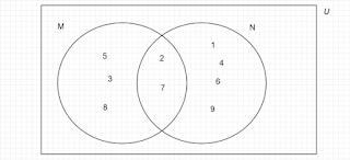 BECE 2019 Mathematics (Maths) Paper 1 Objectives