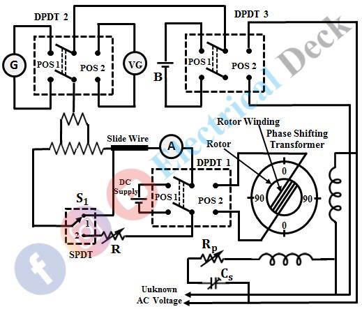 Polar type AC Potentiometer