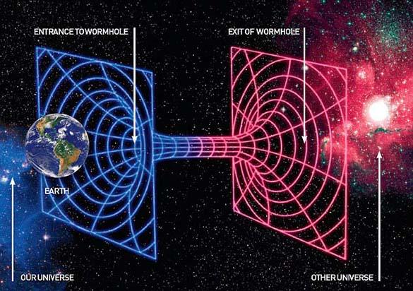 """Puente de Einstein-Rosen o """"agujero de gusano"""". Según los físicos un agujero de gusano podría conectar dos puntos muy distantes, incluso a muchos años luz, e igualmente permitirían viajar en el tiempo, tanto al futuro como al pasado."""