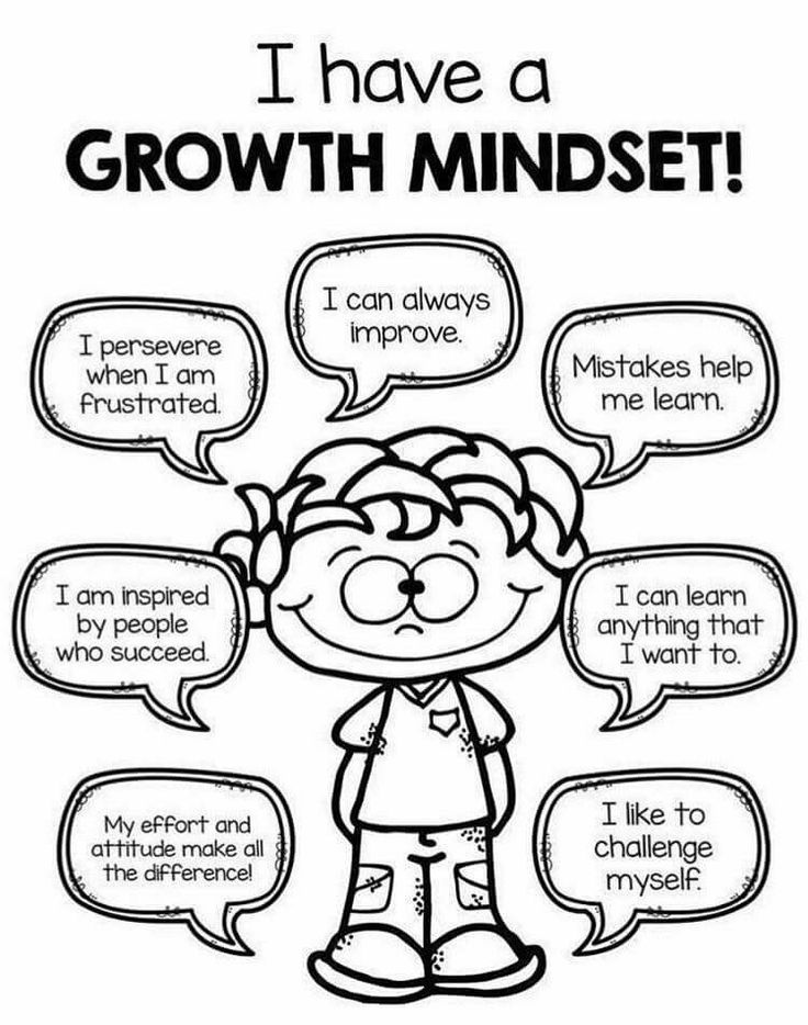 Ms Mackinnon S Grade 2 3 Blog Class Dojo Growth Mindset