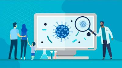 ملخص أهم أخبار الفيروس كورونا في أسبوع Covid-19 Corona Virus