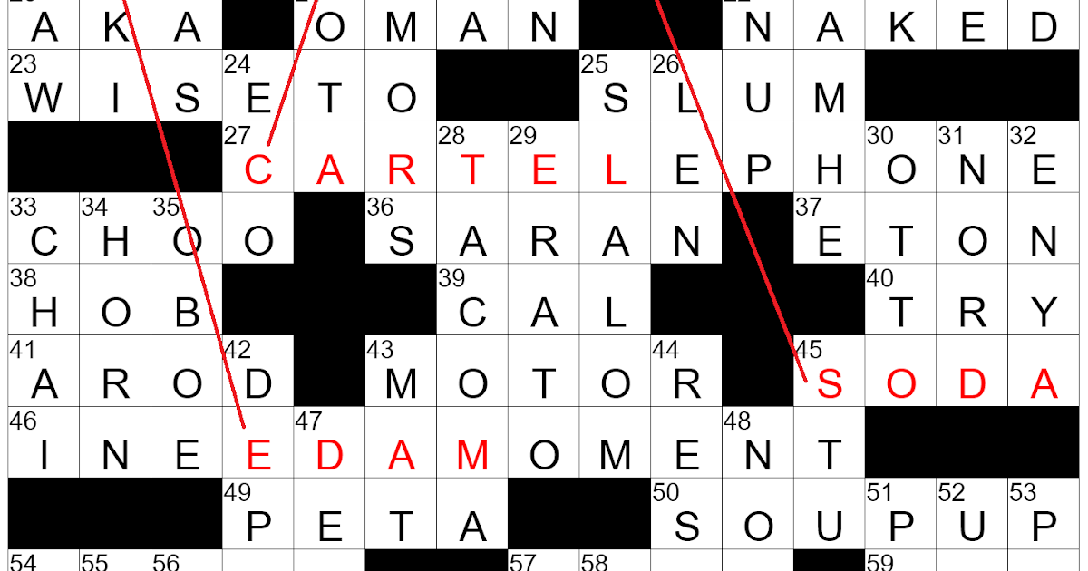 L A Times Crossword Corner Thursday January 7 2021 Paul Coulter