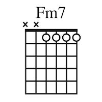 Fmin7 chord guitar kunci gitar