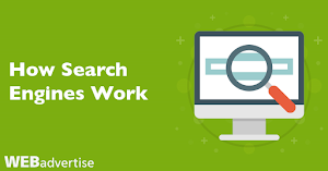 How Search Engines Work : What Is Ranking on Google?