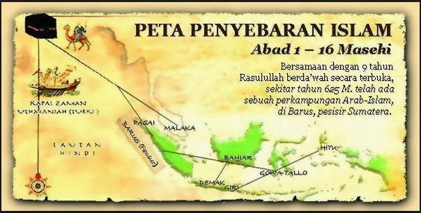 Teori Tentang Proses Awal Mula Masuknya Islam serta Perkembangan Penyebaran Islam di Kepulauan Nusantara Indonesia
