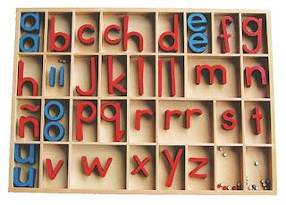 Movable Alphabet