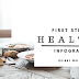 Starting On The Road To Health: The Basics (Infographic)
