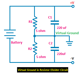 Virtual Ground example application