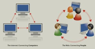 Apa perbedaan antara Internet dan WWW?