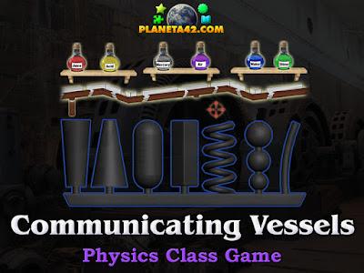 Communicating Vessels