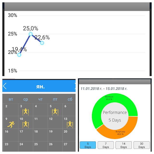 Tabata Timmer app-8 съвета как да влезем във форма
