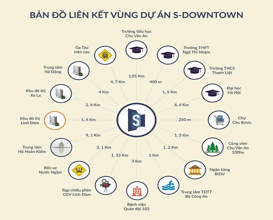 lien-ket-vung-du-an-sdowntown