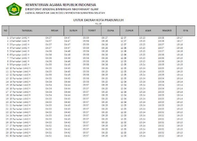 Jadwal Imsakiyah Ramadhan 1442 H Kota Prabumulih, Provinsi Sumatera Selatan