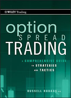 Option Spread Trading: A Comprehensive Guide to Strategies and Tactics