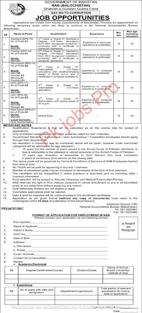 National Accountability Bureau Jobs 2021