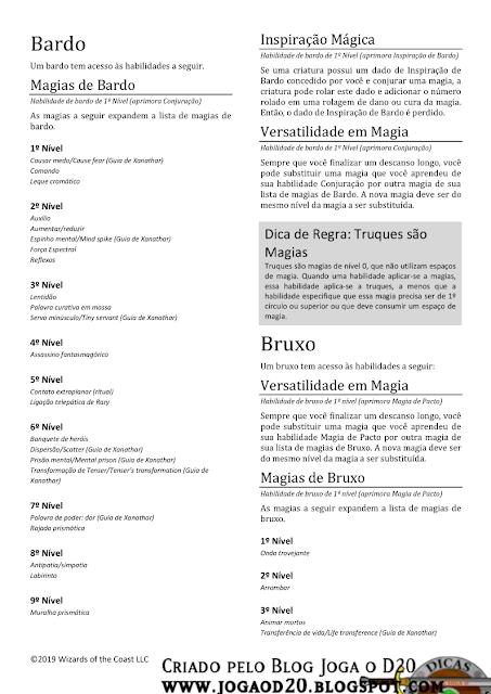 UA Class Features Variants Traduzida