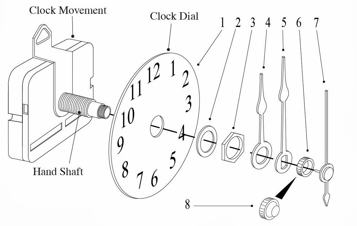 Clockparts: Removing A Battery Operated Clock Movement
