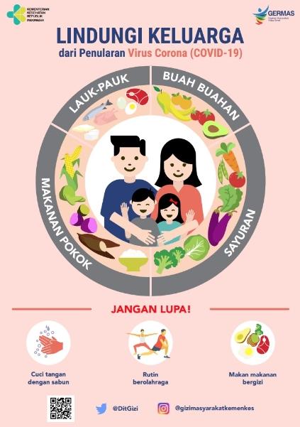 Poster Tentang Pencegahan Virus Corona