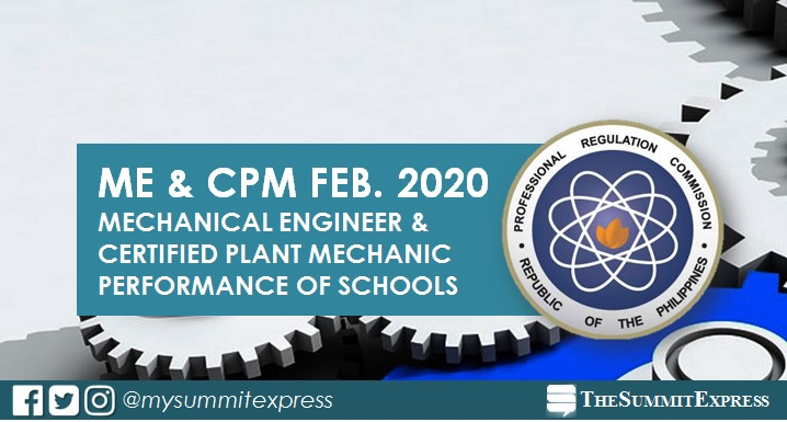 Mechanical Engineering ME, CPM board exam result February 2020: performance of schools